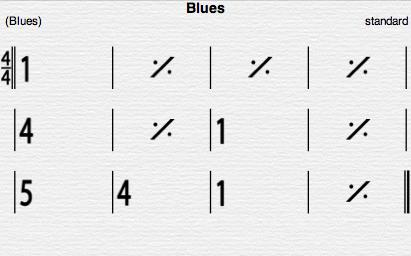 コード 進行 ブルース