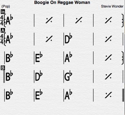 Boogie On Reggae Womanのリードシート